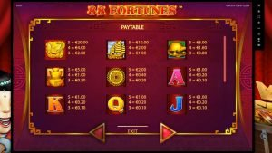 88 Fortunes SG Digital