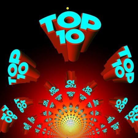Top 10 Ranking der höchsten Gewinnfaktoren